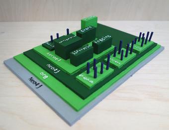 Gedrucktes 3D-Modell einer Software